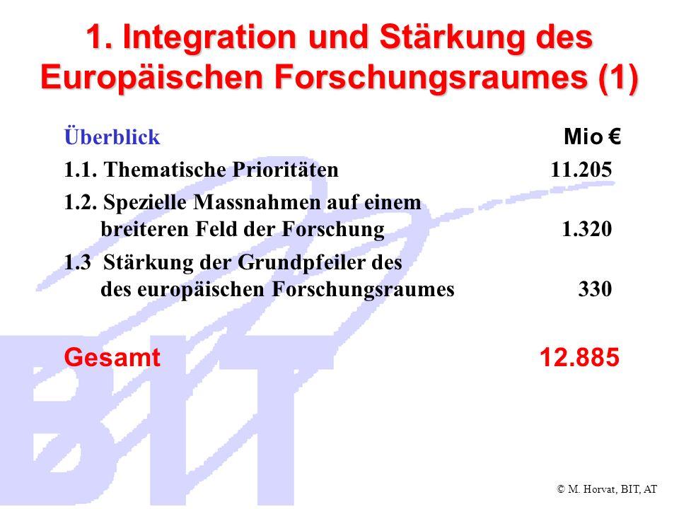 © M.Horvat, BIT, AT 1. Integration und Stärkung des Europäischen Forschungsraumes (2) 1.1.