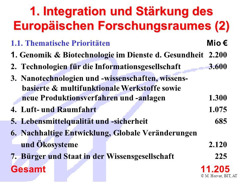 © M.Horvat, BIT, AT 1. Integration und Stärkung des Europäischen Forschungsraumes (3) 1.2.