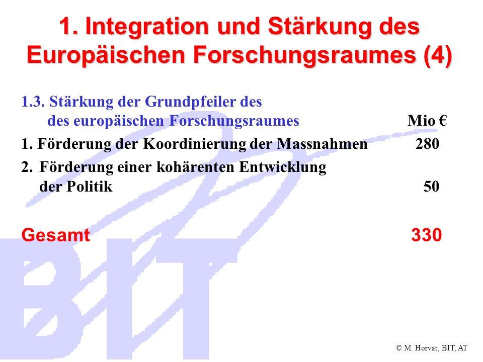 © M.Horvat, BIT, AT 2. Ausgestaltung des Europäischen Forschungsraumes Mio 1.
