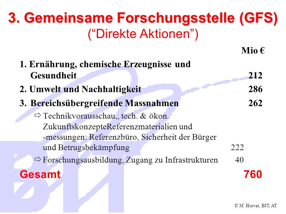 © M. Horvat, BIT, AT 3. Gemeinsame Forschungsstelle (GFS) 3. Gemeinsame Forschungsstelle (GFS) (Direkte Aktionen) Mio 1. Ernährung, chemische Erzeugni