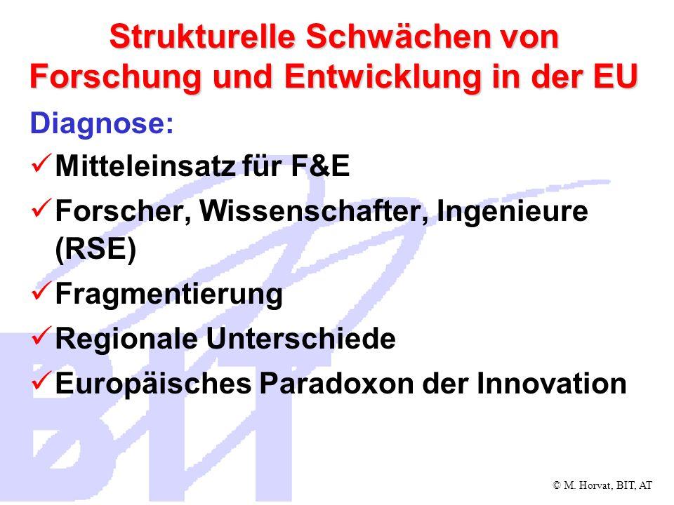© M. Horvat, BIT, AT Strukturelle Schwächen von Forschung und Entwicklung in der EU Diagnose: Mitteleinsatz für F&E Forscher, Wissenschafter, Ingenieu