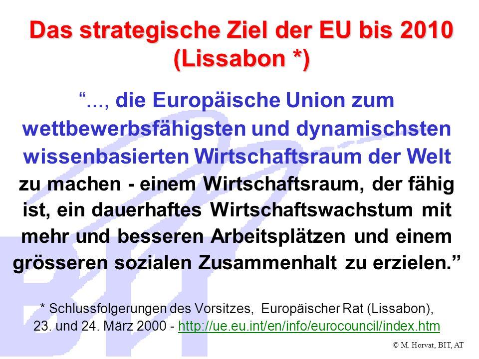 © M.Horvat, BIT, AT Allgemeine Zielsetzungen FP6: Das 6.