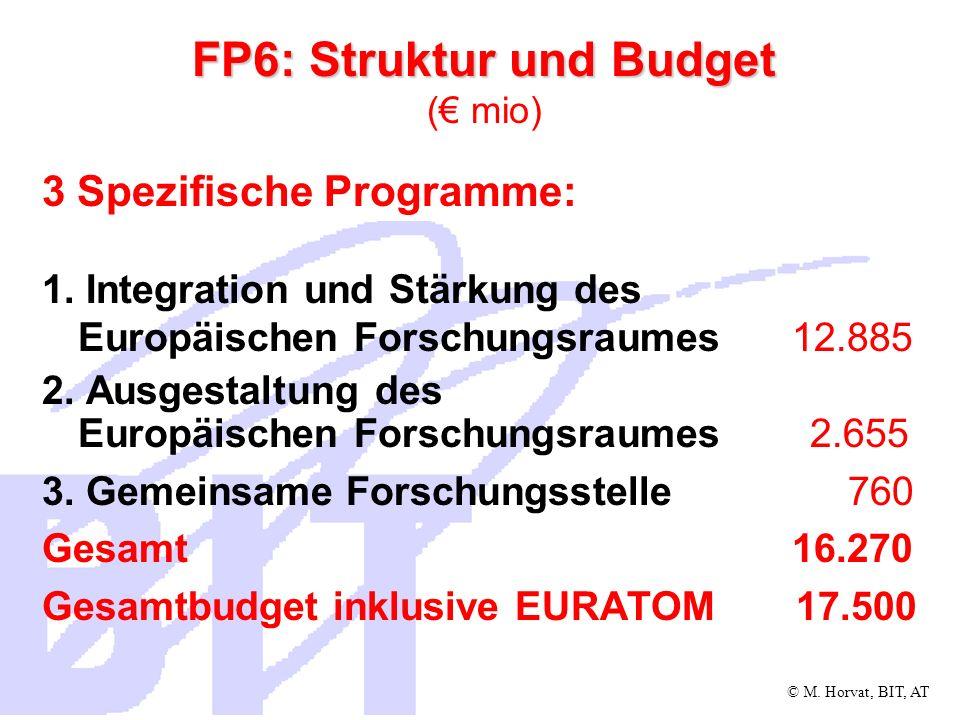 © M. Horvat, BIT, AT Entwicklung des FTD-Budgets der EU