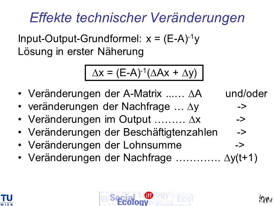 Effekte technischer Veränderungen Input-Output-Grundformel: x = (E-A) -1 y Lösung in erster Näherung x = (E-A) -1 ( Ax + y) Veränderungen der A-Matrix