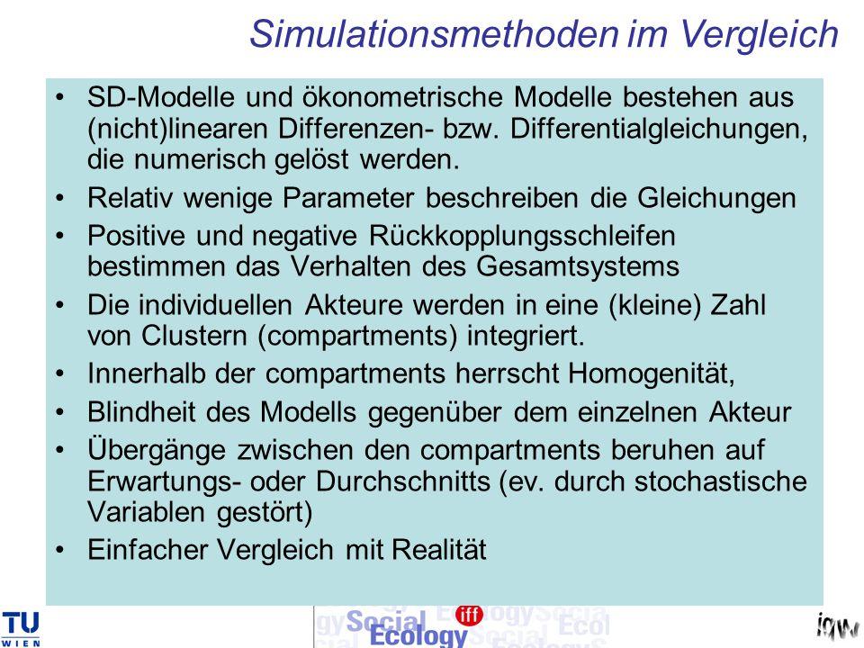 SD-Modelle und ökonometrische Modelle bestehen aus (nicht)linearen Differenzen- bzw. Differentialgleichungen, die numerisch gelöst werden. Relativ wen