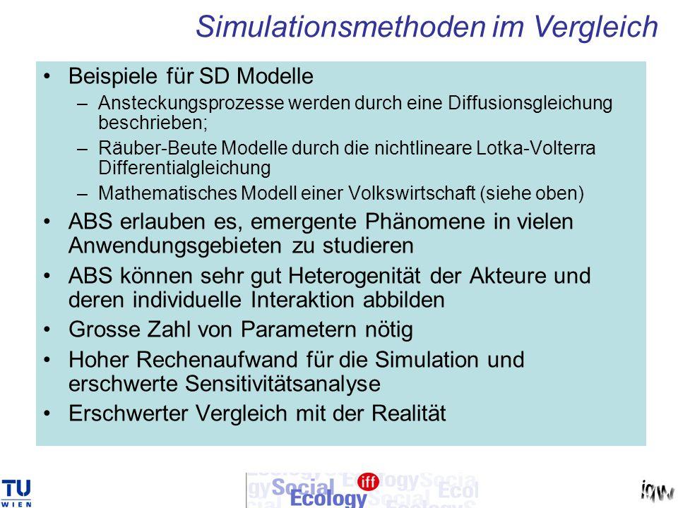 Beispiele für SD Modelle –Ansteckungsprozesse werden durch eine Diffusionsgleichung beschrieben; –Räuber-Beute Modelle durch die nichtlineare Lotka-Vo