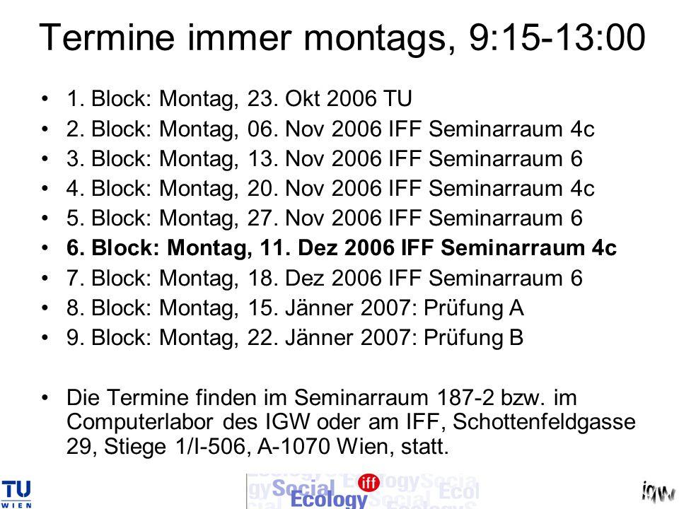 Termine immer montags, 9:15-13:00 1. Block: Montag, 23. Okt 2006 TU 2. Block: Montag, 06. Nov 2006 IFF Seminarraum 4c 3. Block: Montag, 13. Nov 2006 I