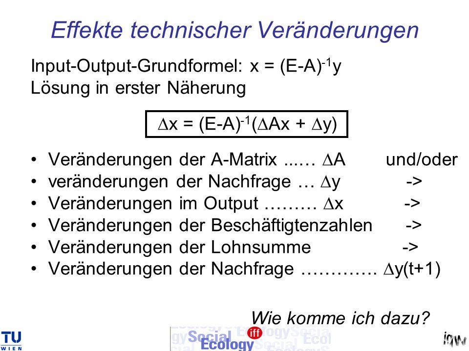 Agentenbasierte Simulationen Das GNU Softwarepaket von Marco Valente: http://www.business.aau.dk/~mv/Lsd/lsd.html GNU is not UNIX .