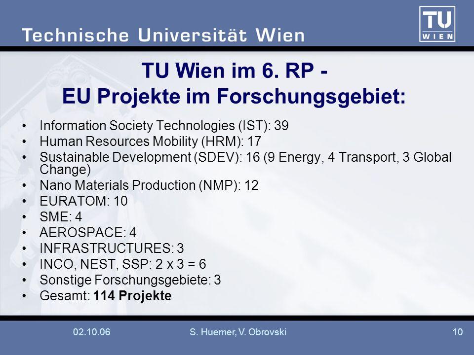 02.10.06S. Huemer, V. Obrovski10 TU Wien im 6. RP - EU Projekte im Forschungsgebiet: Information Society Technologies (IST): 39 Human Resources Mobili