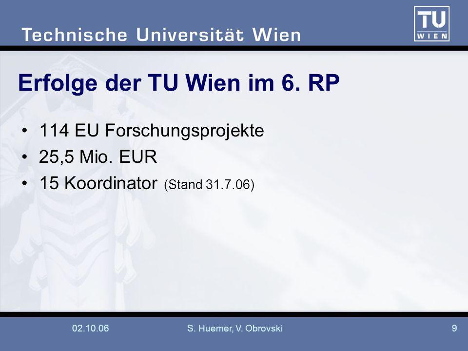 02.10.06S. Huemer, V. Obrovski9 Erfolge der TU Wien im 6. RP 114 EU Forschungsprojekte 25,5 Mio. EUR 15 Koordinator (Stand 31.7.06)