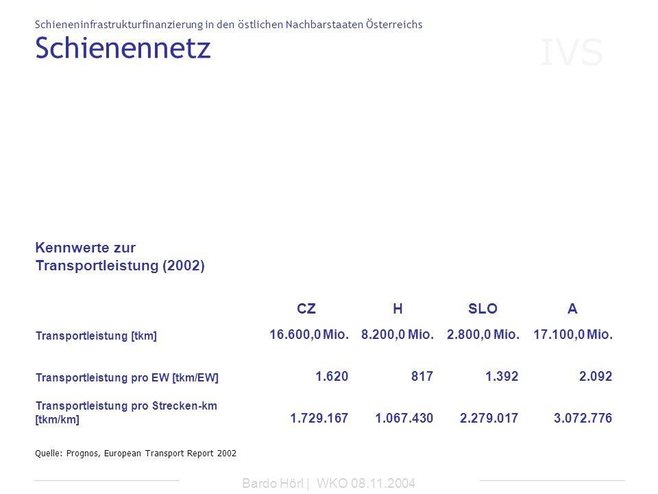 IVS Schieneninfrastrukturfinanzierung in den östlichen Nachbarstaaten Österreichs Bardo Hörl | WKO 08.11.2004 Schienennetz Kennwerte zur Transportleis