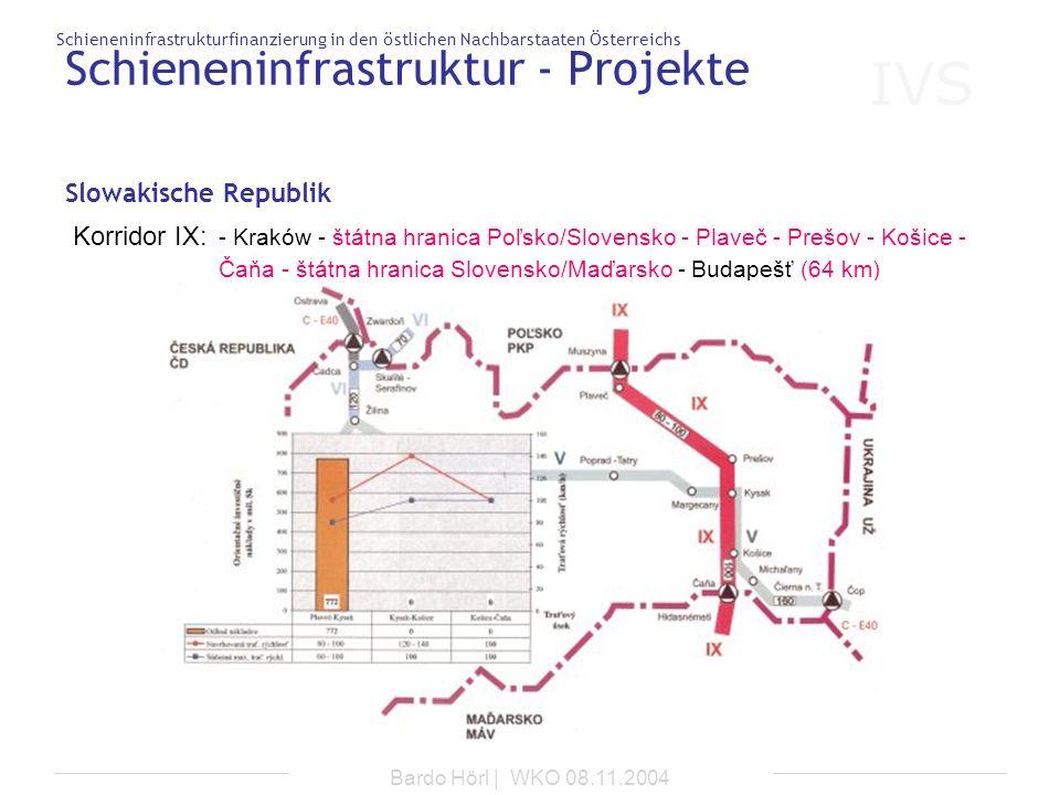 IVS Schieneninfrastrukturfinanzierung in den östlichen Nachbarstaaten Österreichs Bardo Hörl | WKO 08.11.2004 Schieneninfrastruktur - Projekte Korrido