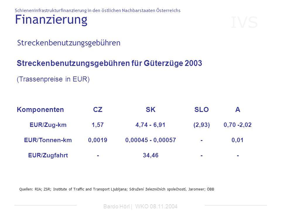 IVS Schieneninfrastrukturfinanzierung in den östlichen Nachbarstaaten Österreichs Bardo Hörl | WKO 08.11.2004 Streckenbenutzungsgebühren Finanzierung