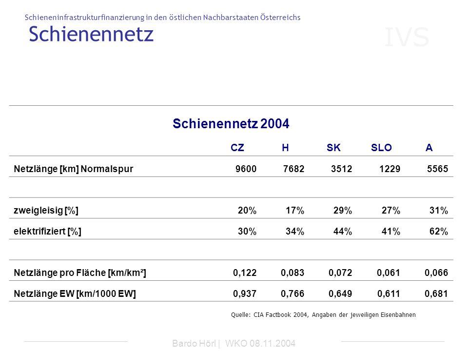 IVS Schieneninfrastrukturfinanzierung in den östlichen Nachbarstaaten Österreichs Bardo Hörl | WKO 08.11.2004 Schienennetz Schienennetz 2004 CZHSKSLOA