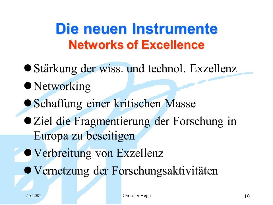 7.5.2002Christian Hopp 10 Die neuen Instrumente Networks of Excellence Stärkung der wiss.