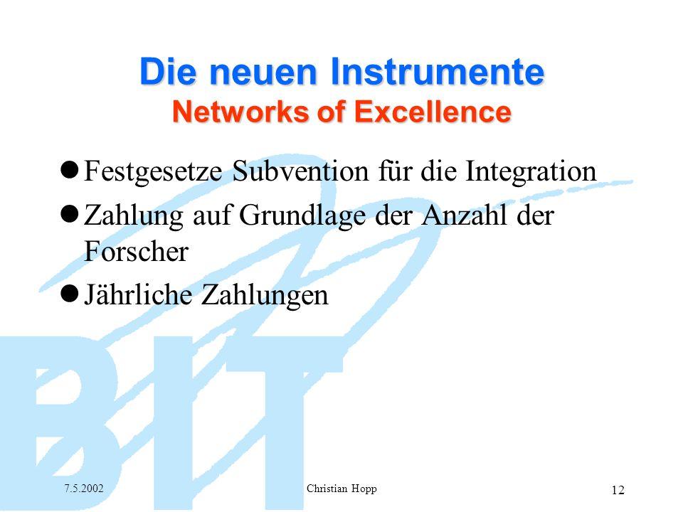 7.5.2002Christian Hopp 12 Die neuen Instrumente Networks of Excellence Festgesetze Subvention für die Integration Zahlung auf Grundlage der Anzahl der Forscher Jährliche Zahlungen