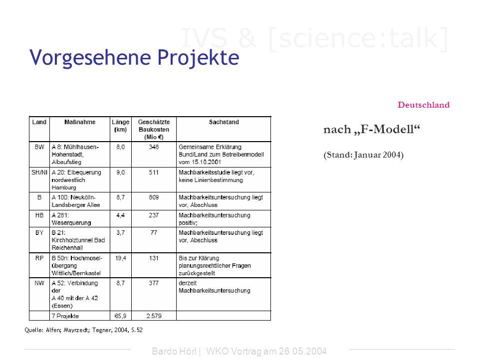 IVS & [science:talk] Bardo Hörl | WKO Vortrag am 26.05.2004 Vorgesehene Projekte Deutschland nach F-Modell (Stand: Januar 2004)