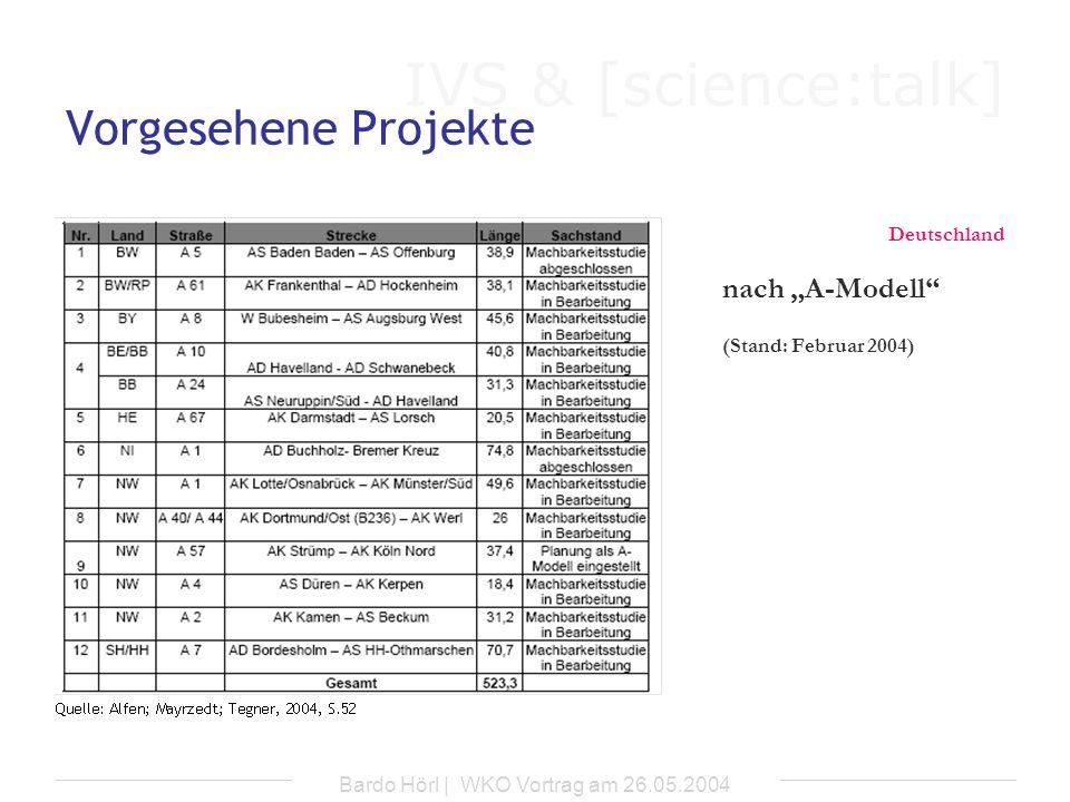 IVS & [science:talk] Bardo Hörl | WKO Vortrag am 26.05.2004 Vorgesehene Projekte Deutschland nach A-Modell (Stand: Februar 2004)