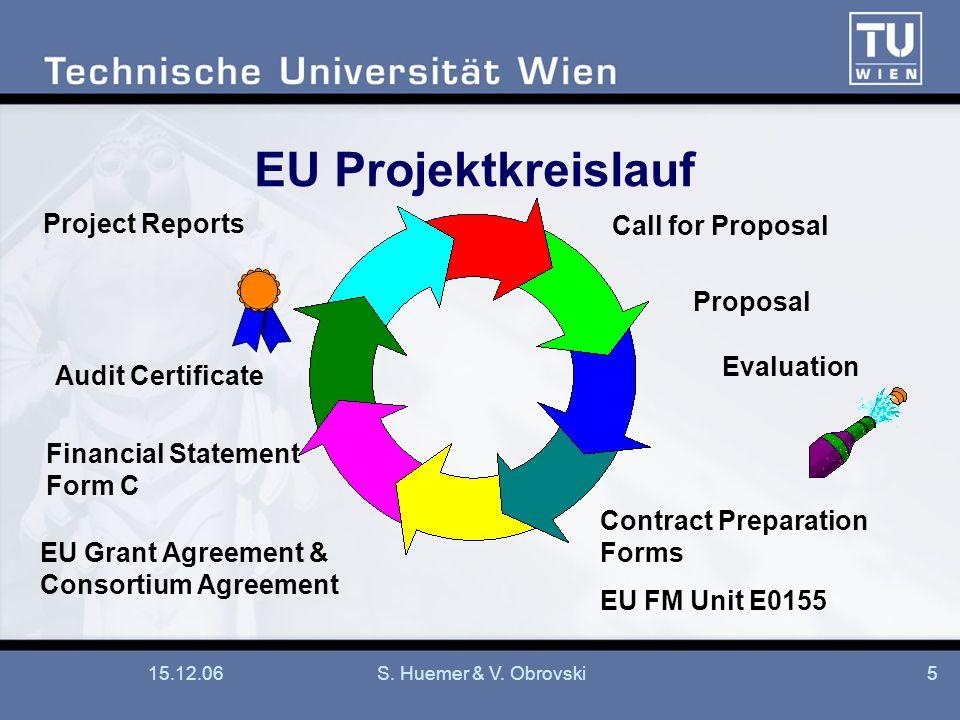 15.12.06S. Huemer & V. Obrovski5 EU Projektkreislauf Proposal Evaluation Contract Preparation Forms EU FM Unit E0155 EU Grant Agreement & Consortium A