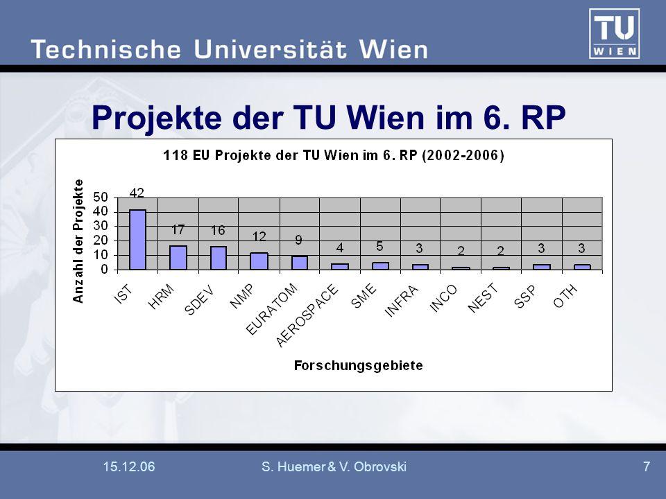 15.12.06S. Huemer & V. Obrovski7 Projekte der TU Wien im 6. RP
