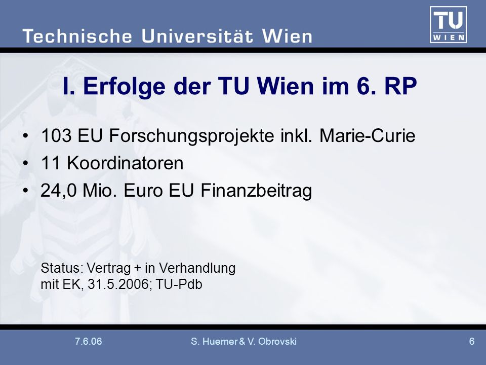 7.6.06S. Huemer & V. Obrovski6 I. Erfolge der TU Wien im 6.