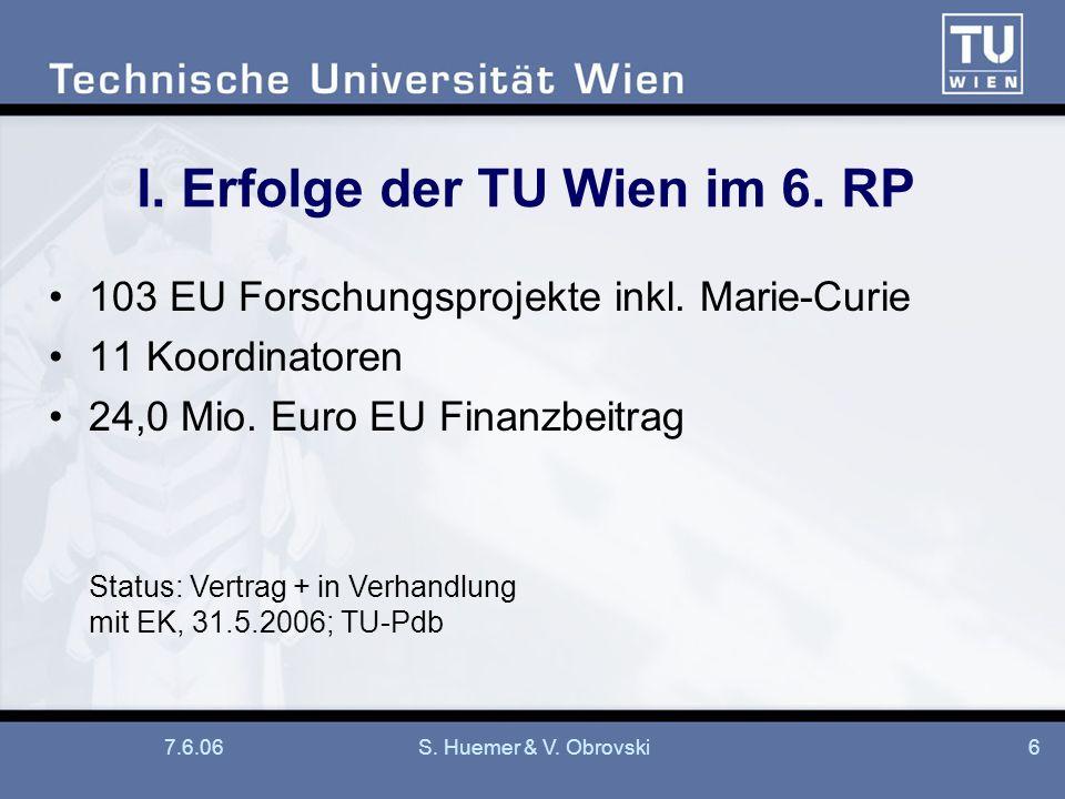 7.6.06S. Huemer & V. Obrovski6 I. Erfolge der TU Wien im 6. RP 103 EU Forschungsprojekte inkl. Marie-Curie 11 Koordinatoren 24,0 Mio. Euro EU Finanzbe