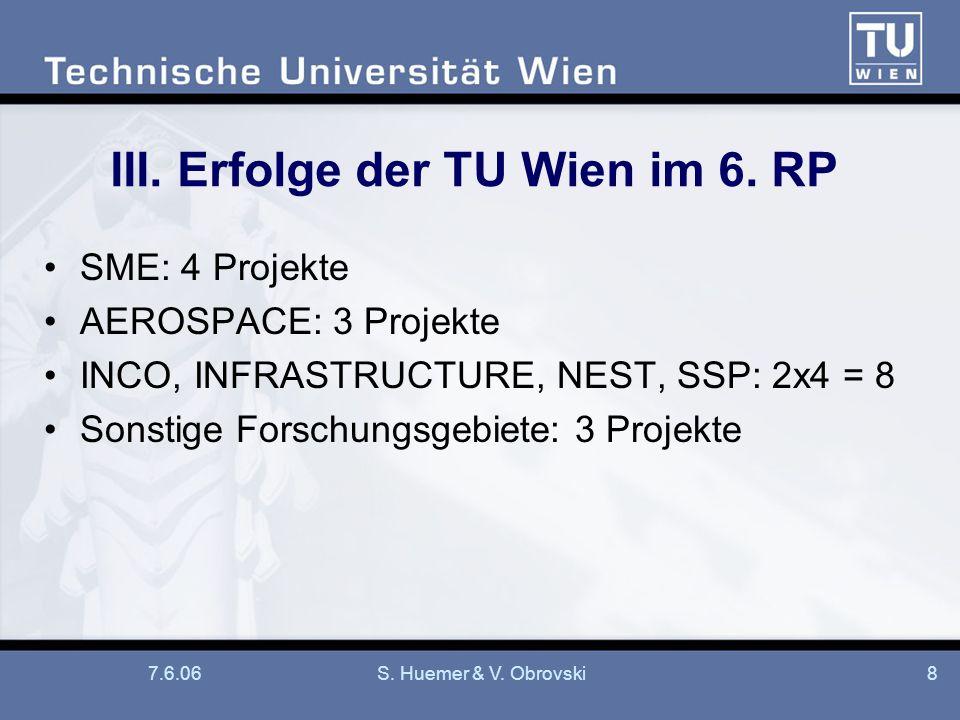 7.6.06S. Huemer & V. Obrovski8 III. Erfolge der TU Wien im 6. RP SME: 4 Projekte AEROSPACE: 3 Projekte INCO, INFRASTRUCTURE, NEST, SSP: 2x4 = 8 Sonsti