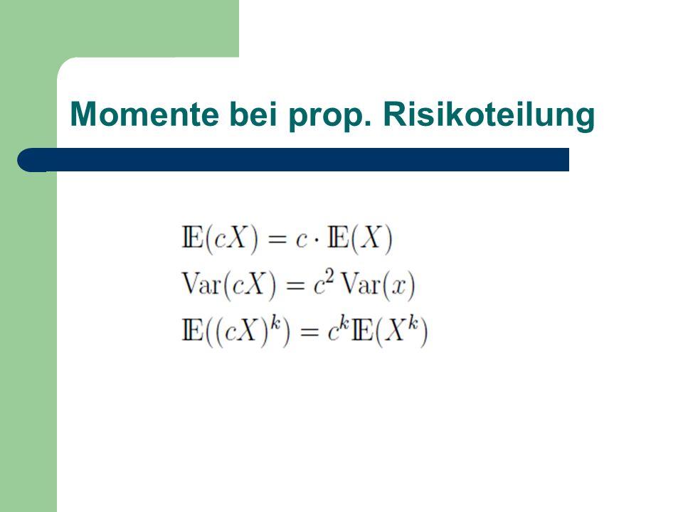 Momente bei prop. Risikoteilung