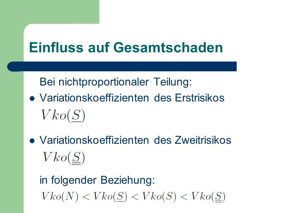 Einfluss auf Gesamtschaden Bei nichtproportionaler Teilung: Variationskoeffizienten des Erstrisikos Variationskoeffizienten des Zweitrisikos in folgen
