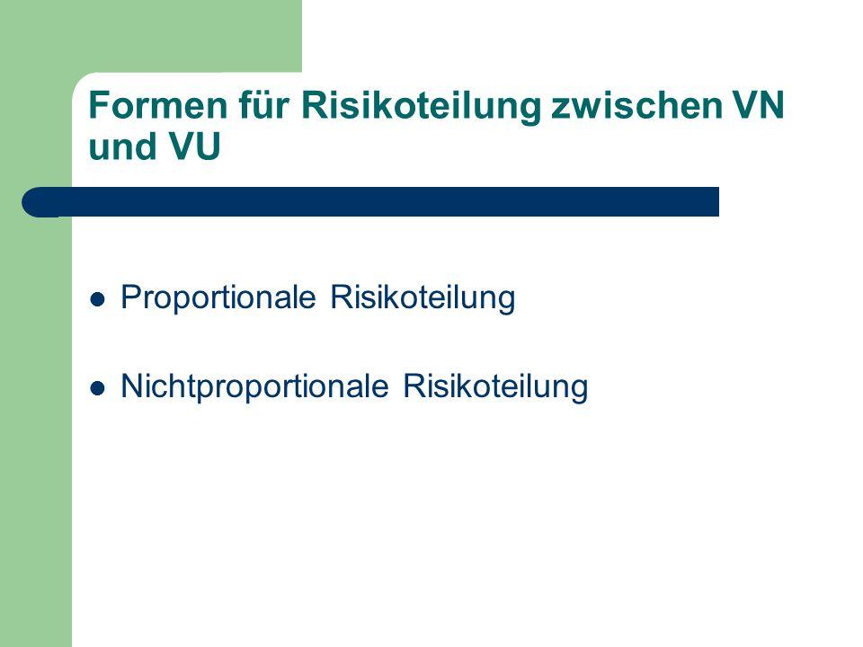 Formen für Risikoteilung zwischen VN und VU Proportionale Risikoteilung Nichtproportionale Risikoteilung