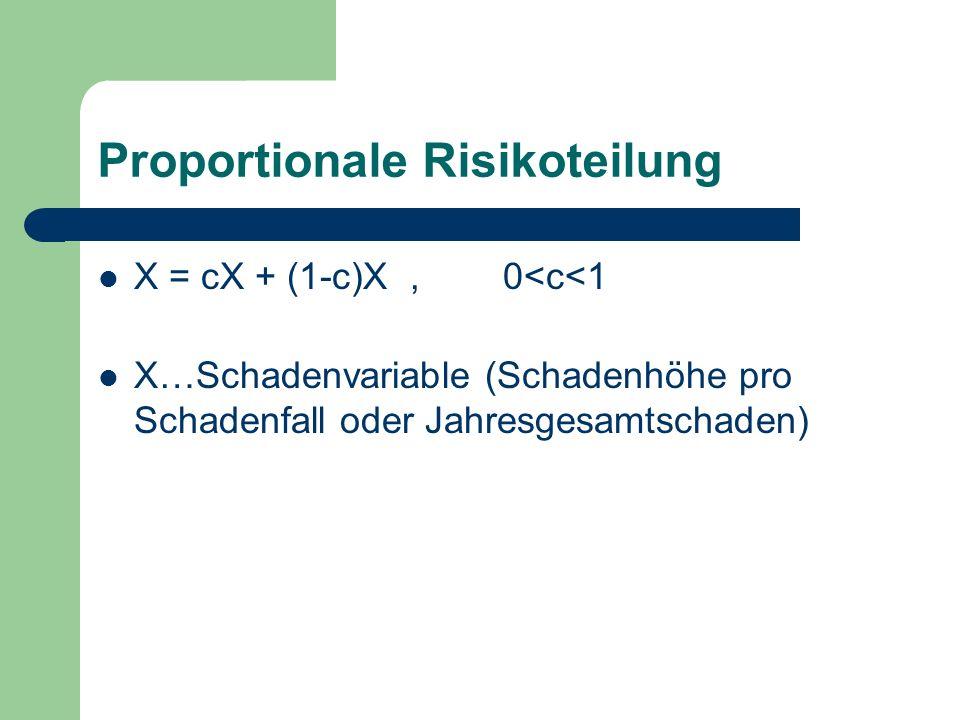 Proportionale Risikoteilung X = cX + (1-c)X, 0<c<1 X…Schadenvariable (Schadenhöhe pro Schadenfall oder Jahresgesamtschaden)