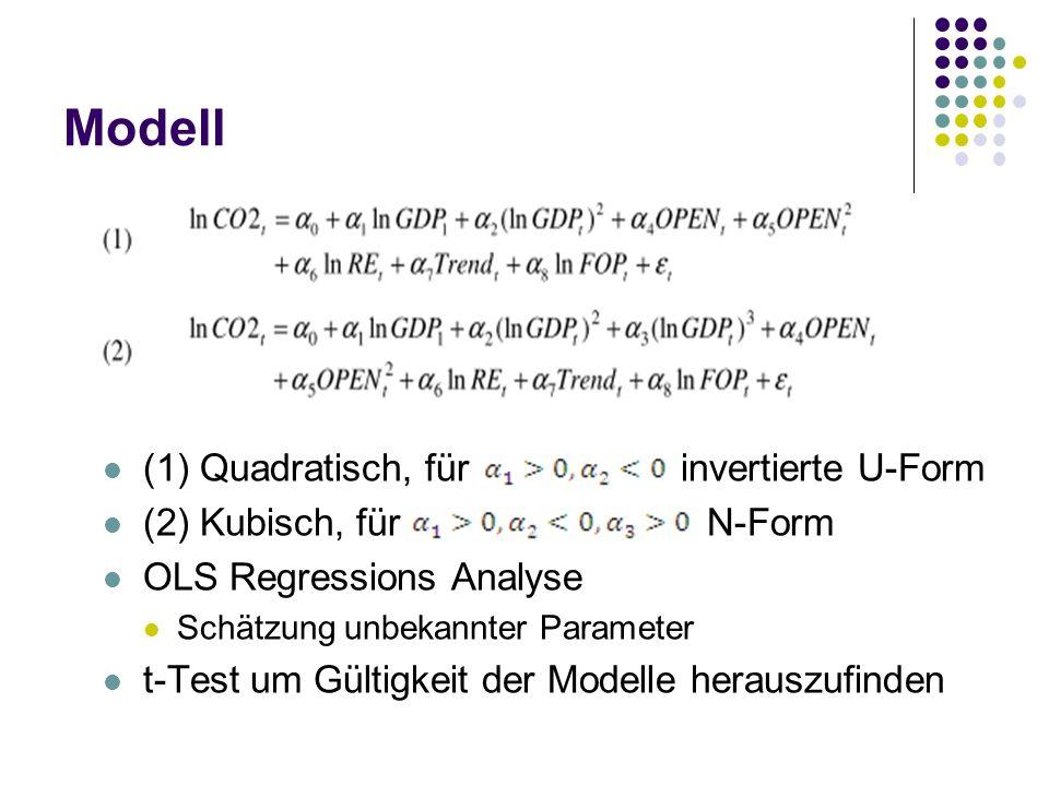 Modell (1) Quadratisch, für invertierte U-Form (2) Kubisch, für N-Form OLS Regressions Analyse Schätzung unbekannter Parameter t-Test um Gültigkeit de