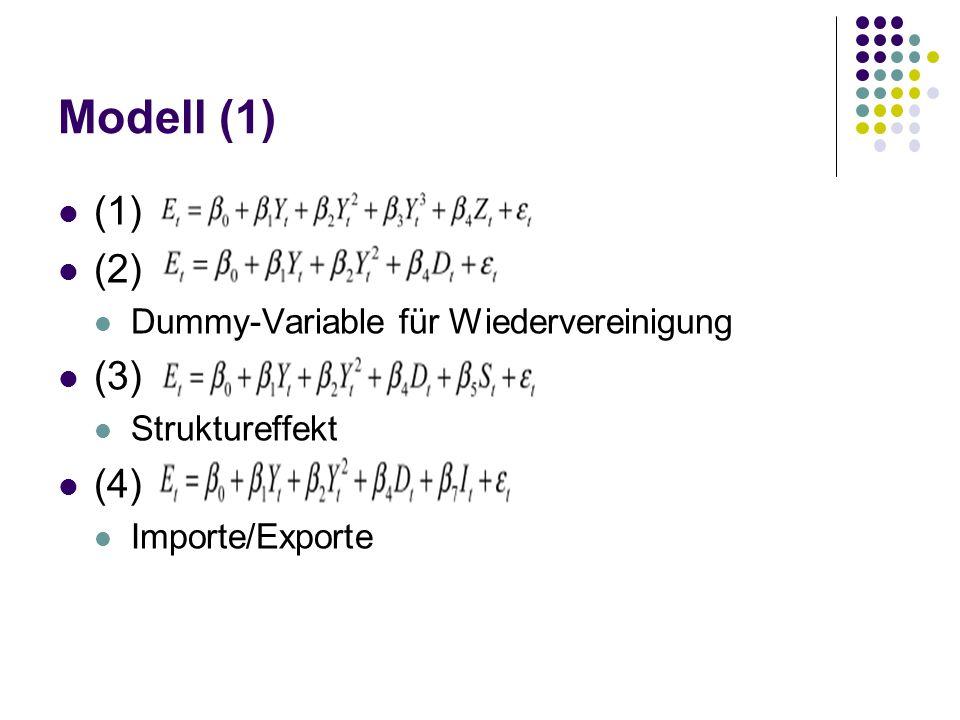 Modell (1) (1) d (2) Dummy-Variable für Wiedervereinigung (3) Struktureffekt (4) Importe/Exporte