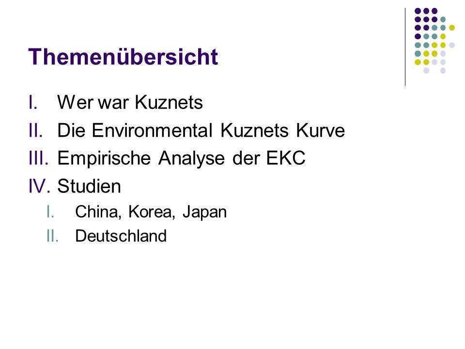 Themenübersicht I.Wer war Kuznets II.Die Environmental Kuznets Kurve III.Empirische Analyse der EKC IV.Studien I.China, Korea, Japan II.Deutschland