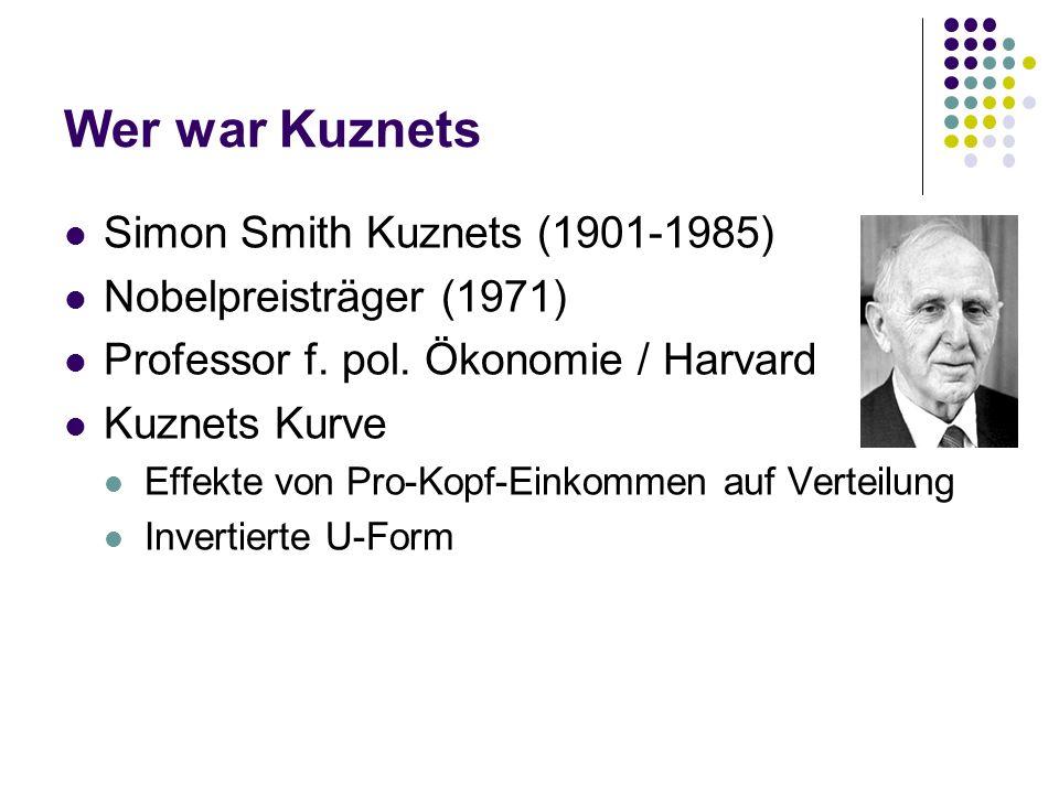 Wer war Kuznets Simon Smith Kuznets (1901-1985) Nobelpreisträger (1971) Professor f. pol. Ökonomie / Harvard Kuznets Kurve Effekte von Pro-Kopf-Einkom