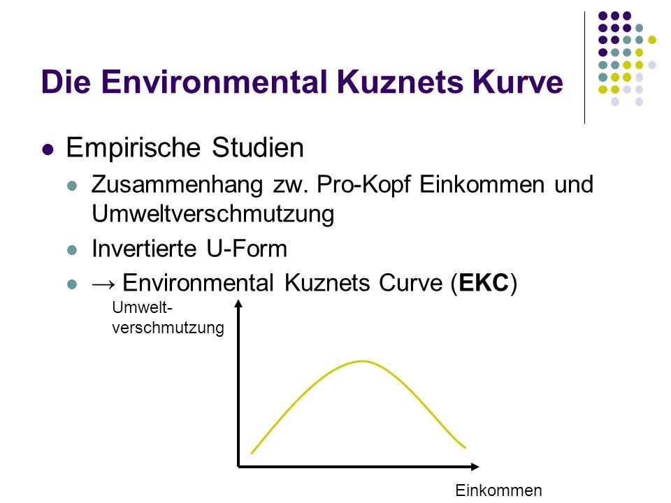 Die Environmental Kuznets Kurve Empirische Studien Zusammenhang zw. Pro-Kopf Einkommen und Umweltverschmutzung Invertierte U-Form Environmental Kuznet