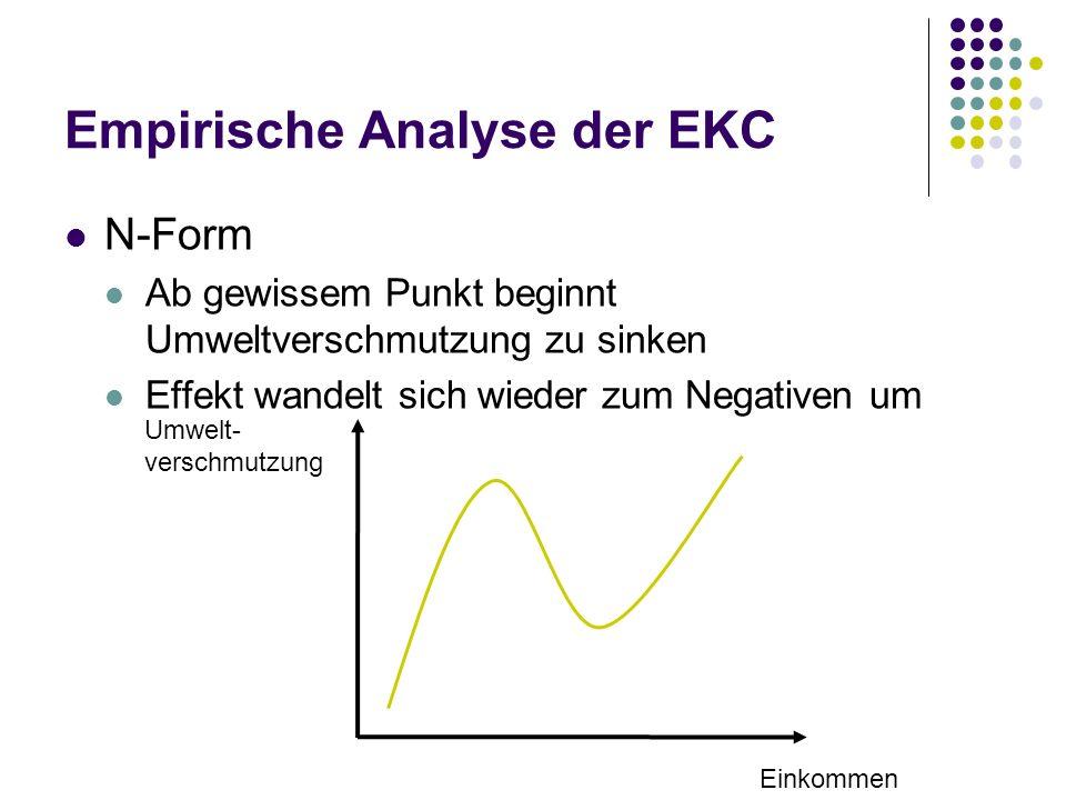 Empirische Analyse der EKC N-Form Ab gewissem Punkt beginnt Umweltverschmutzung zu sinken Effekt wandelt sich wieder zum Negativen um Einkommen Umwelt
