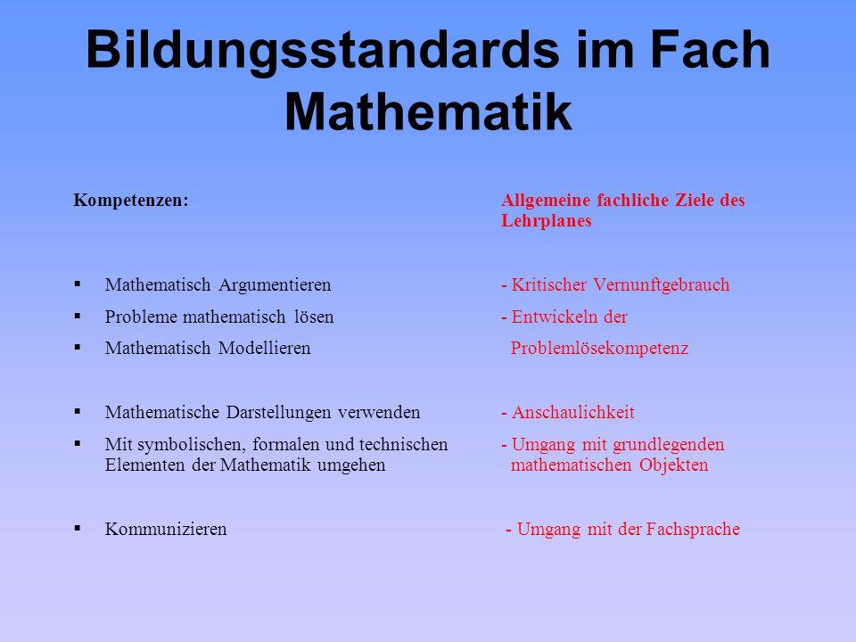 Kompetenzen: Mathematisch Argumentieren Probleme mathematisch lösen Mathematisch Modellieren Mathematische Darstellungen verwenden Mit symbolischen, f