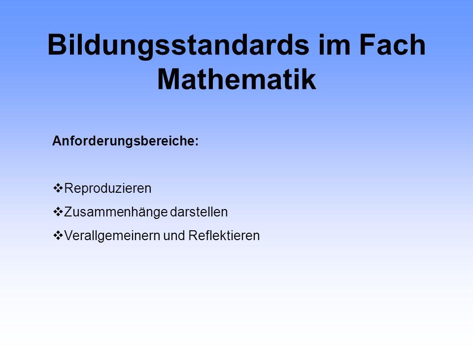 Bildungsstandards im Fach Mathematik Für die inhaltsbezogenen mathematischen Kompetenzen sind folgende mathematischen Leitideen zugrunde gelegt: Zahl
