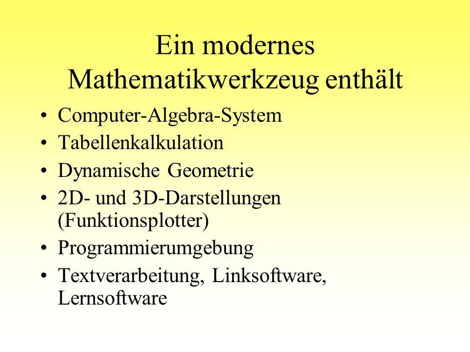 Ein fiktives Beispiel für eine Abituraufgabe Beschreiben Sie die Form des Giebels mit mathematischen Mitteln.