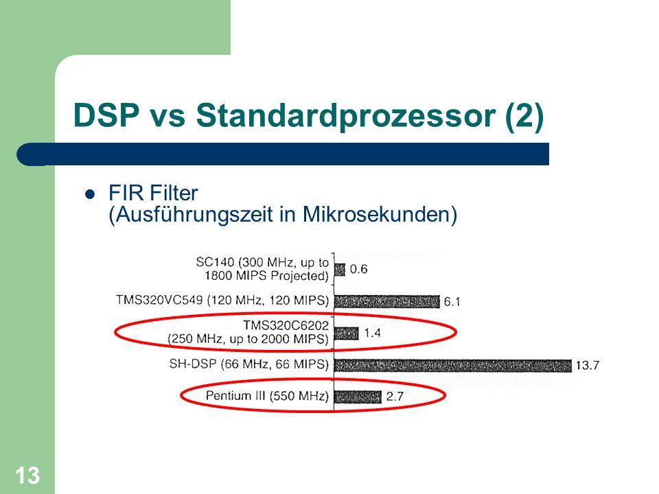 13 DSP vs Standardprozessor (2) FIR Filter (Ausführungszeit in Mikrosekunden)