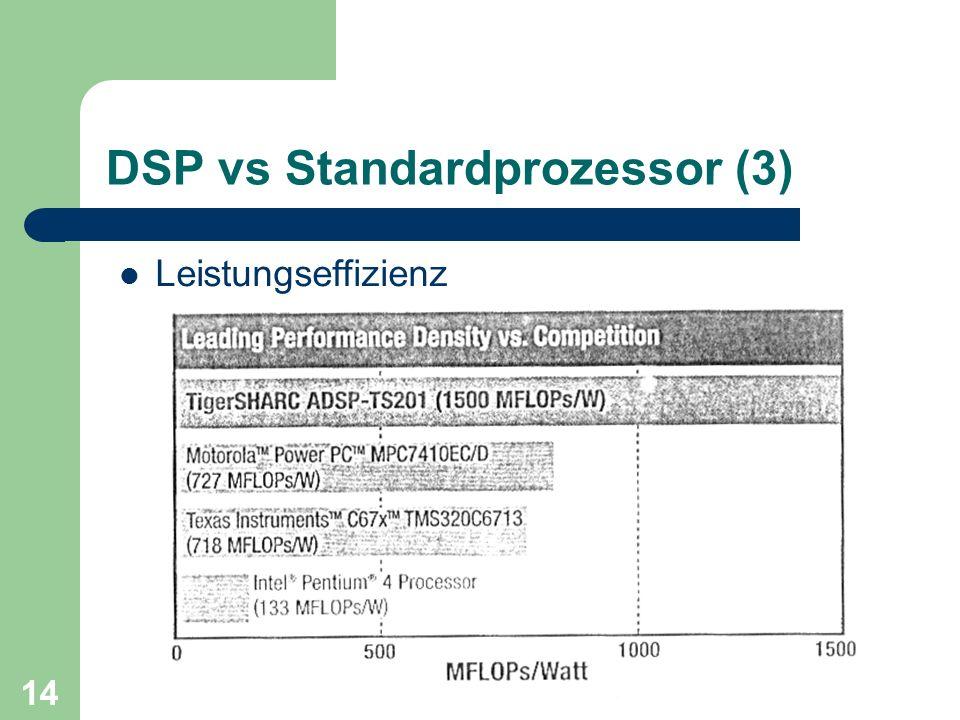 14 DSP vs Standardprozessor (3) Leistungseffizienz