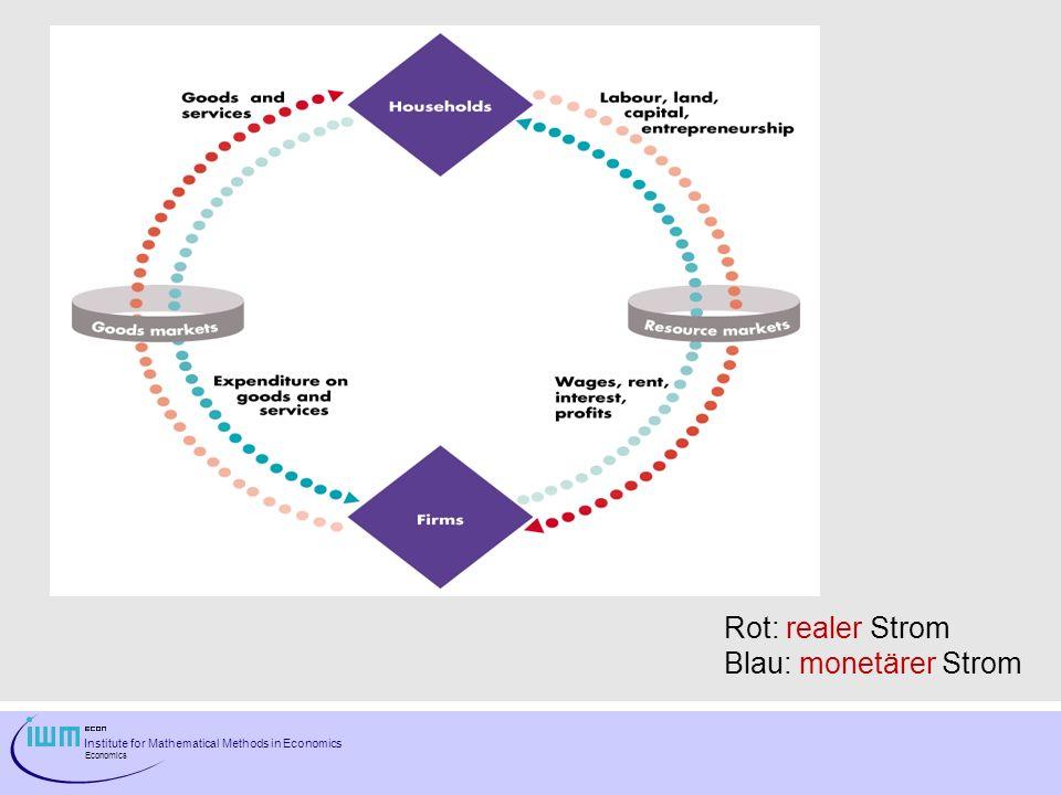 Institute for Mathematical Methods in Economics Economics Rot: realer Strom Blau: monetärer Strom