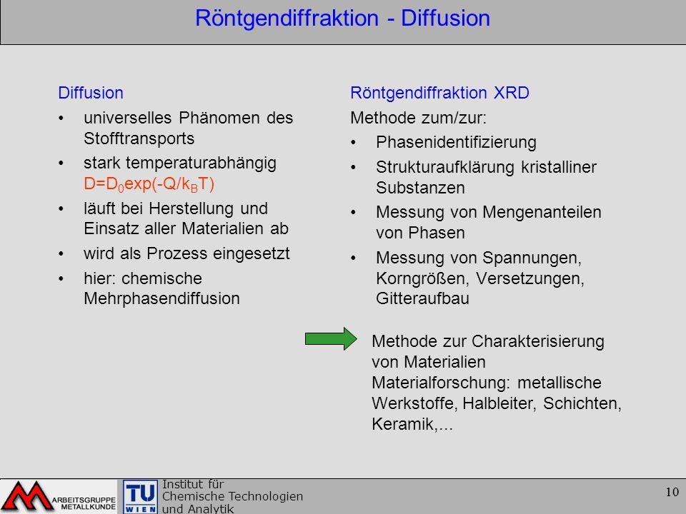 10 Institut für Chemische Technologien und Analytik 10 Röntgendiffraktion - Diffusion Röntgendiffraktion XRD Methode zum/zur: Phasenidentifizierung St