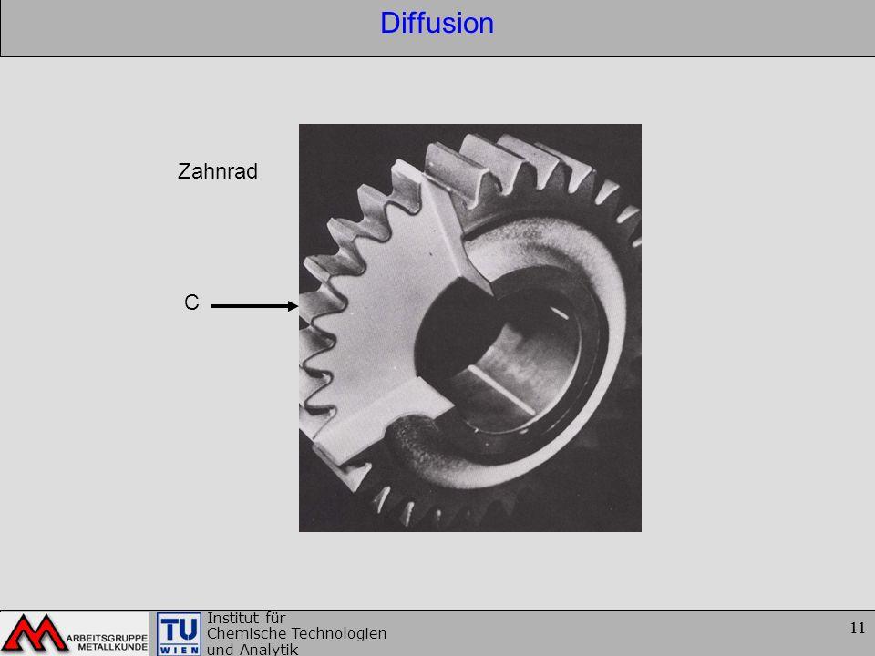 11 Institut für Chemische Technologien und Analytik 11 Diffusion C Zahnrad