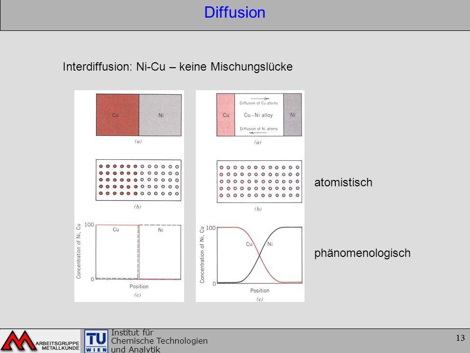13 Institut für Chemische Technologien und Analytik 13 Diffusion Interdiffusion: Ni-Cu – keine Mischungslücke atomistisch phänomenologisch