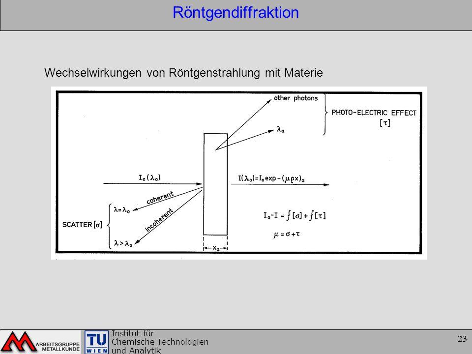 23 Institut für Chemische Technologien und Analytik 23 Röntgendiffraktion Wechselwirkungen von Röntgenstrahlung mit Materie