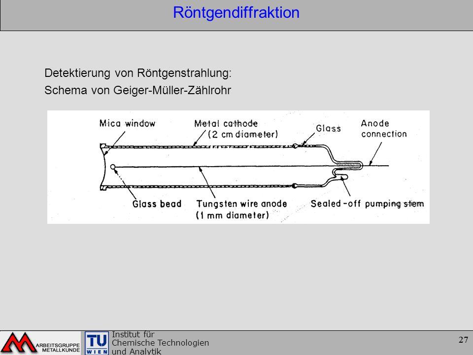 27 Institut für Chemische Technologien und Analytik 27 Röntgendiffraktion Detektierung von Röntgenstrahlung: Schema von Geiger-Müller-Zählrohr