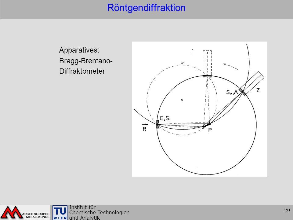 29 Institut für Chemische Technologien und Analytik 29 Röntgendiffraktion Apparatives: Bragg-Brentano- Diffraktometer