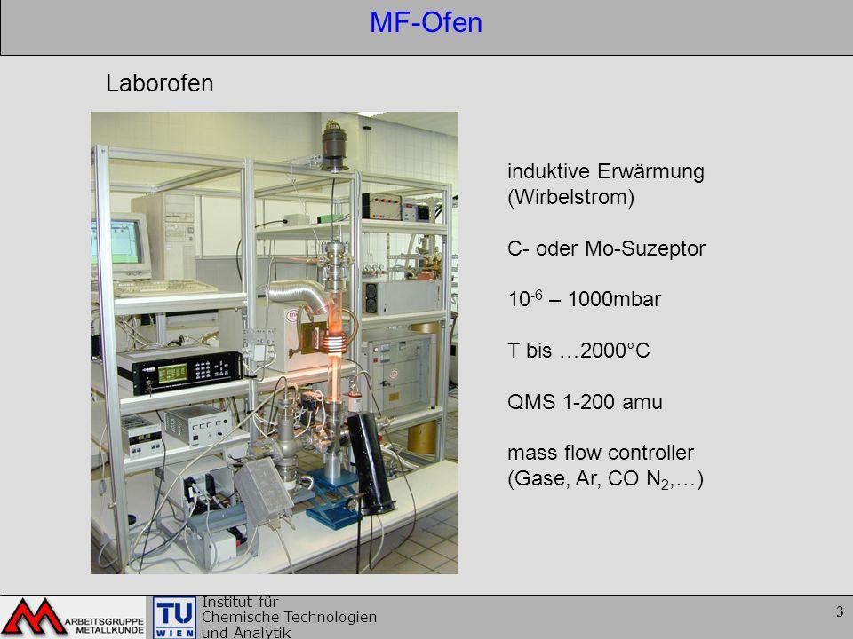 3 Institut für Chemische Technologien und Analytik 3 MF-Ofen Laborofen induktive Erwärmung (Wirbelstrom) C- oder Mo-Suzeptor 10 -6 – 1000mbar T bis …2